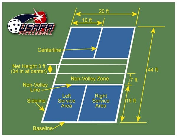 Diy Pickleball Courts